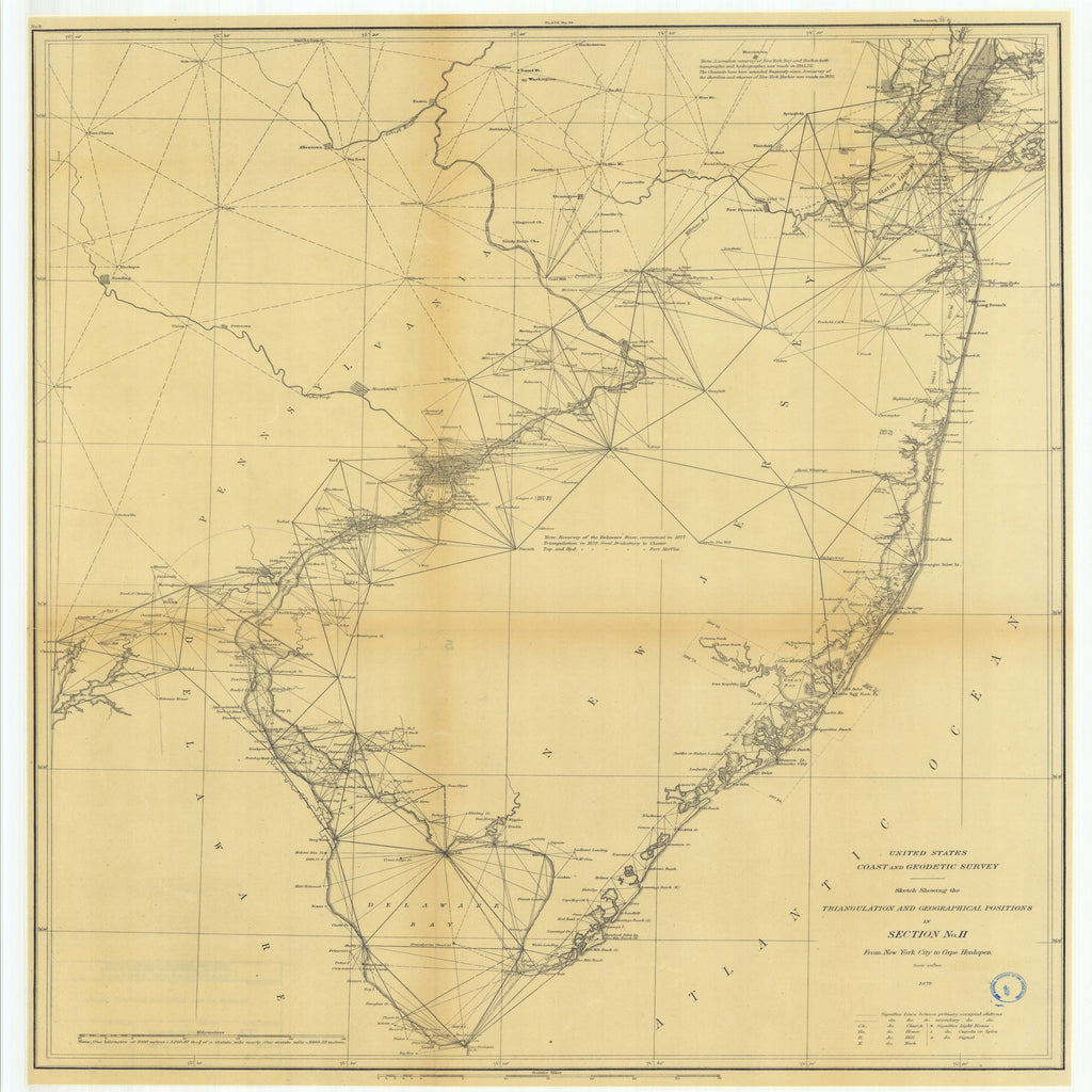 18 x 24 inch 1879 New Jersey old nautical map drawing chart of Sketch Showing the Triangulation and Geographical Positions in Section Number 2 from New York City to Cape Henlopen From  US Coast & Geodetic Survey x6671