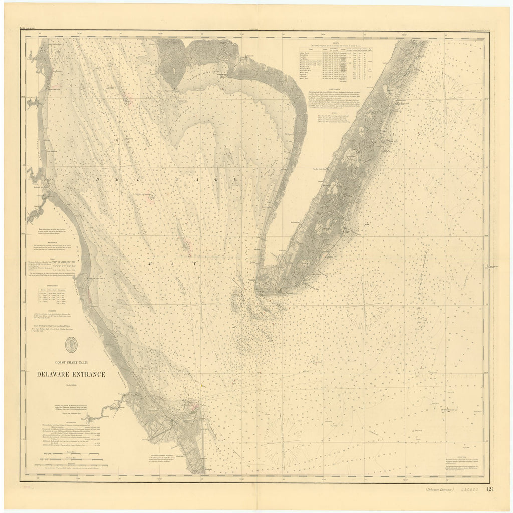 18 x 24 inch 1895 New Jersey old nautical map drawing chart of DELAWARE ENTRANCE From  US Coast & Geodetic Survey x6649