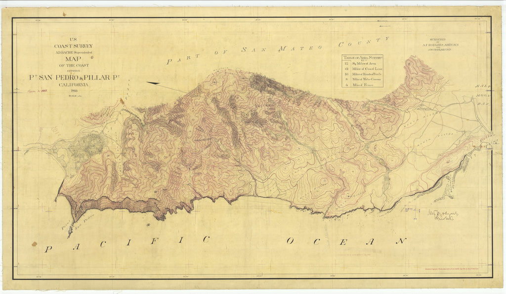 18 x 24 inch 1866 US old nautical map drawing chart of Coast Between Pt San Pedro and Pillar Pt., California From  U.S. Coast Survey x1692