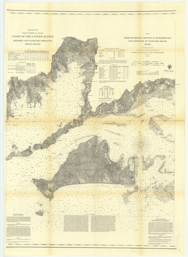 18 x 24 inch 1860 US old nautical map drawing chart of Preliminary Coast Charts, Numbers 12, 13 and 14, Coast of the United States, Monomoy and Nantucket Shoals to Block Island From  U.S. Coast Survey x3482