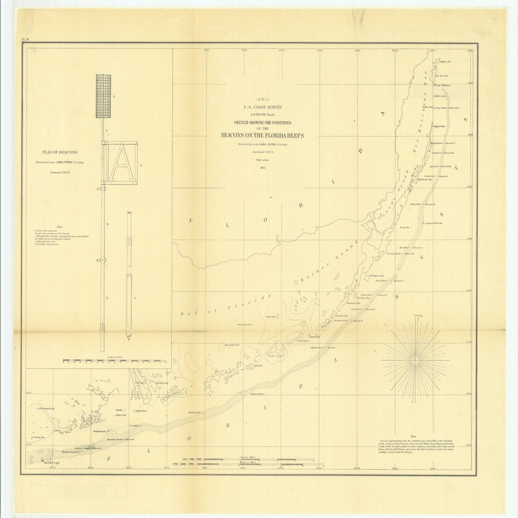18 x 24 inch 1855 US old nautical map drawing chart of Sketch Showing the Positions of the Beacons on the Florida Reefs with Plan of Beacons From  U.S. Coast Survey x2587