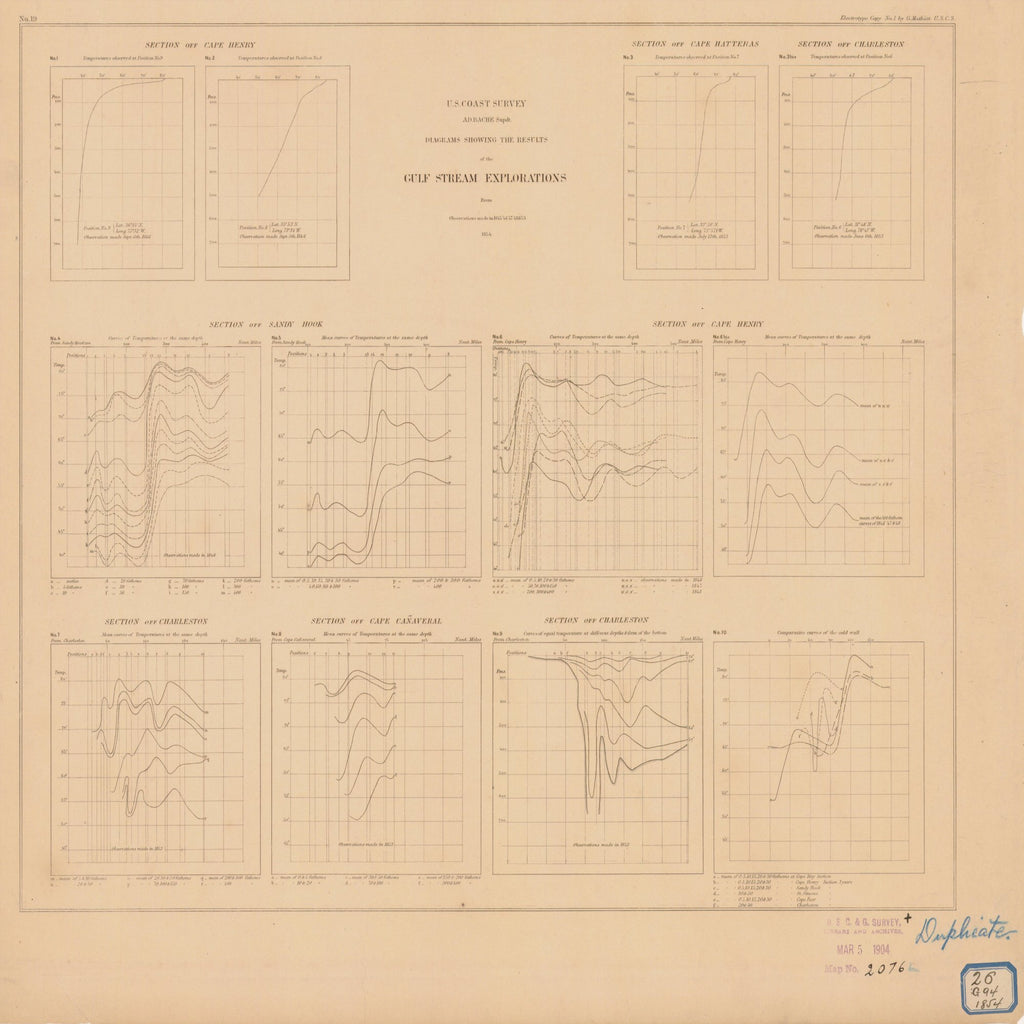 18 x 24 inch 1854 US old nautical map drawing chart of DIAGRAMS SHOWING THE RESULTS OF THE GULF STREAM EXPLORATIONS From  U.S. Coast Survey x5054