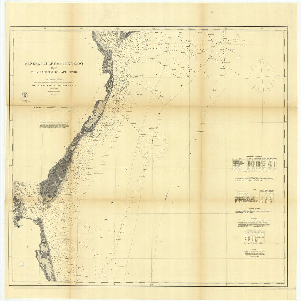 18 x 24 inch 1862 US old nautical map drawing chart of Coast from Cape May to Cape Henry From  U.S. Coast Survey x1914