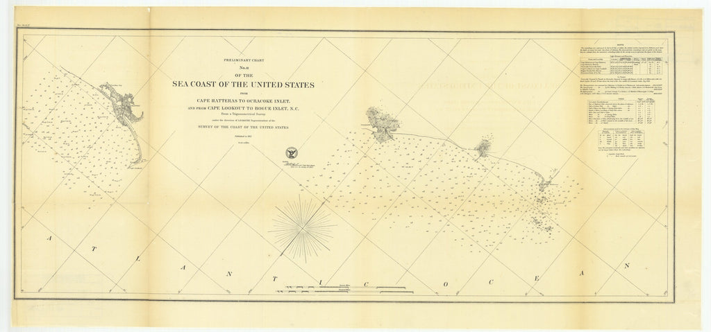 18 x 24 inch 1857 North Carolina old nautical map drawing chart of Preliminary Chart Number 2 of the Sea Coast of the United States from Cape Hatteras to Ocracoke Inlet and from Cape Lookout to Bogue Inlet North Carolina From  U.S. Coast Survey x7155
