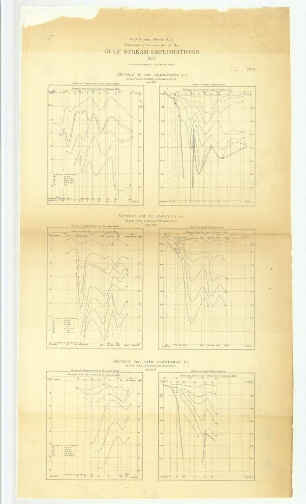 18 x 24 inch 1853 US old nautical map drawing chart of Gulf Stream Sketch Number 2, Diagrams of the Results of the Gulf Stream Explorations From  U.S. Coast Survey x1485
