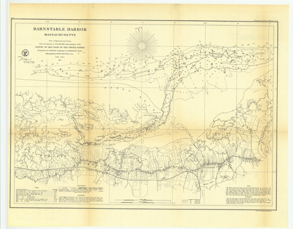 18 x 24 inch 1861 US old nautical map drawing chart of Barnstable Harbor, Massachusetts From  U.S. Coast Survey x2744