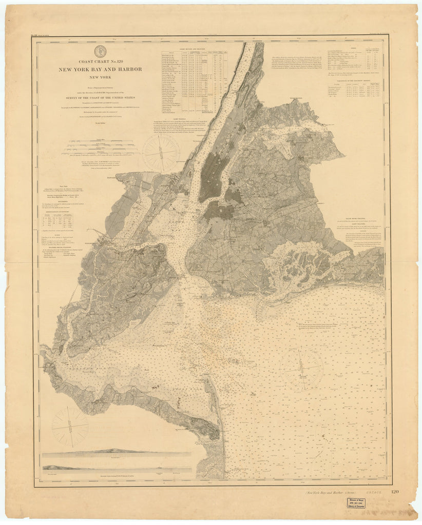 18 x 24 inch 1885 New York old nautical map drawing chart of NEW YORK BAY AND HARBOR, NEW YORK From  US Coast & Geodetic Survey x7096
