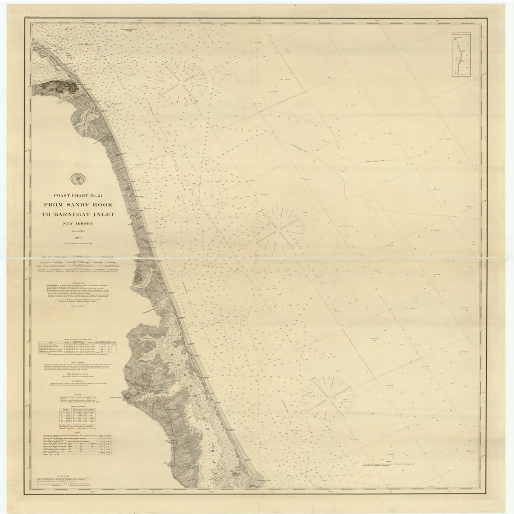 18 x 24 inch 1884 New Jersey old nautical map drawing chart of FROM SANDY HOOK TO BARNEGAT INLET, NEW JERSEY From  US Coast & Geodetic Survey x6644