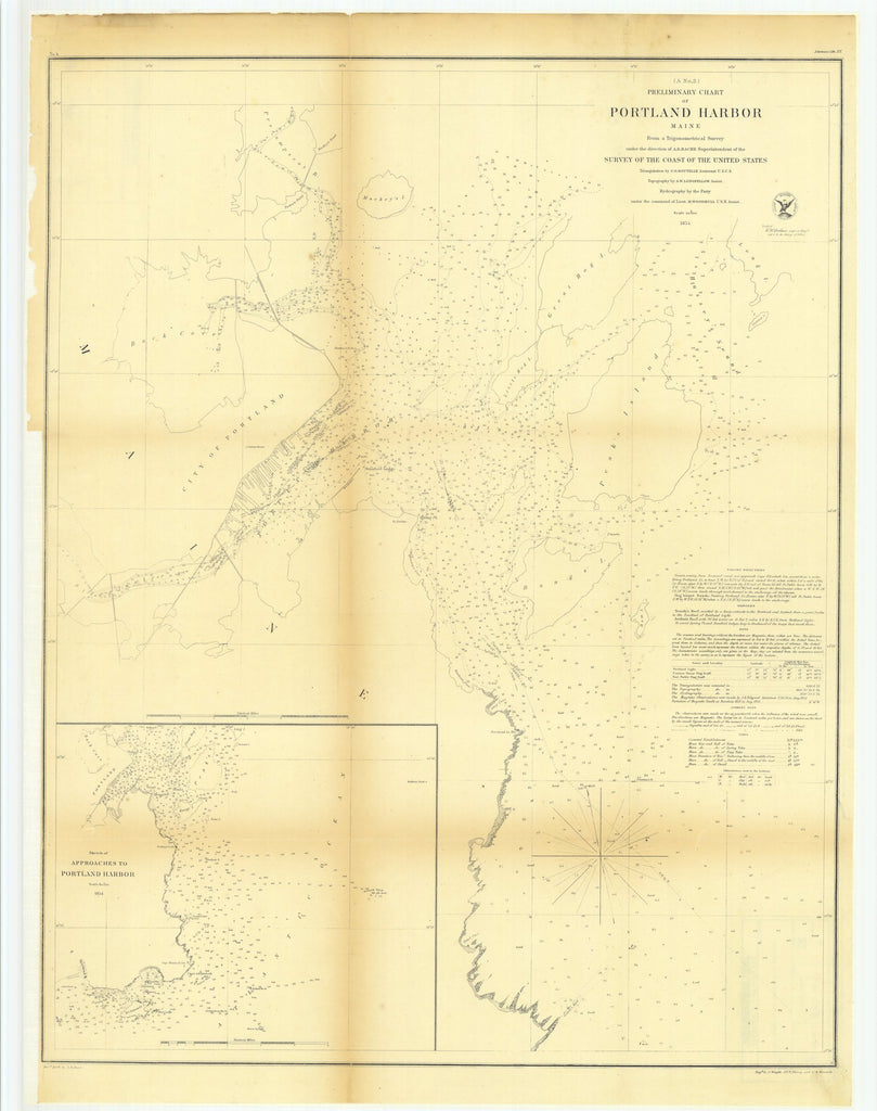 18 x 24 inch 1854 US old nautical map drawing chart of Preliminary Chart of Portland Harbor, Maine with Sketch of Approaches to Portland Harbor From  U.S. Coast Survey x4808
