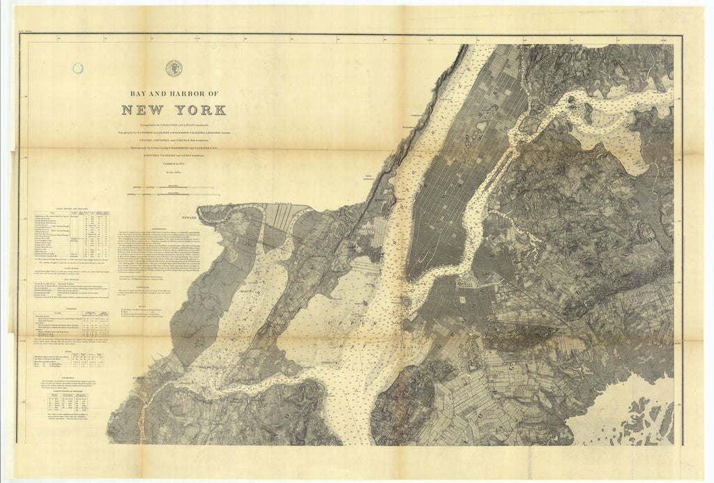 18 x 24 inch 1874 New York old nautical map drawing chart of Bay and Harbor of New York From  U.S. Coast Survey x6978