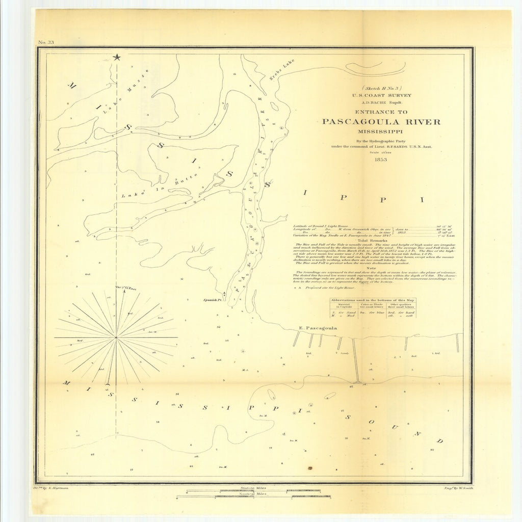 18 x 24 inch 1853 US old nautical map drawing chart of Entrance to Pascagoula River, Mississippi From  U.S. Coast Survey x5387