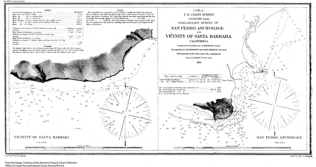 18 x 24 inch 1855 US old nautical map drawing chart of Preliminary Survey of San Pedro Anchorage and Vicinity of Santa Barbara, CA From  U.S. Coast Survey x5666