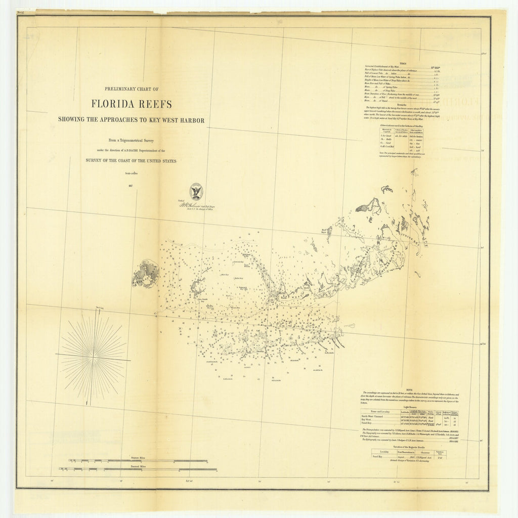 18 x 24 inch 1857 US old nautical map drawing chart of Preliminary Chart of Florida Reefs Showing the Approaches to Key West Harbor From  U.S. Coast Survey x2525