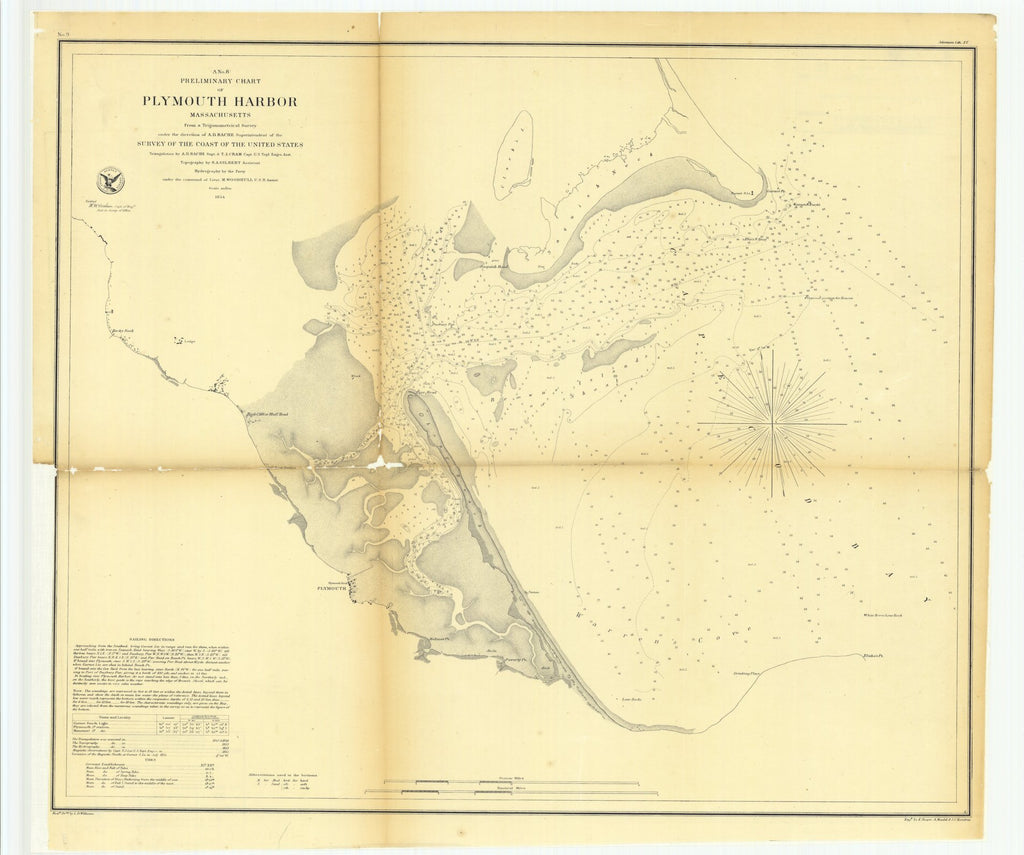 18 x 24 inch 1854 US old nautical map drawing chart of Preliminary Chart of Plymouth Harbor, Massachusetts From  U.S. Coast Survey x2707