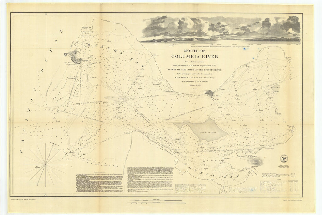 18 x 24 inch 1851 Washington old nautical map drawing chart of Mouth of Columbia River From  U.S. Coast Survey x10126