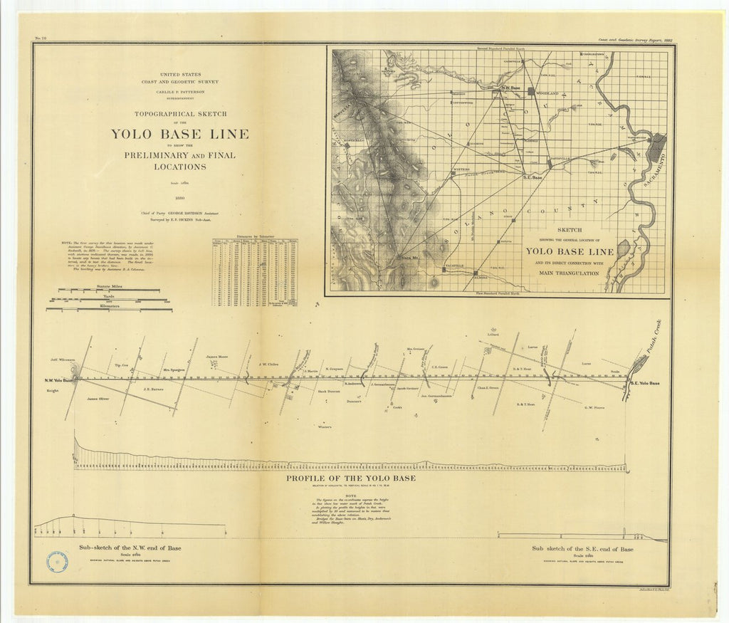 18 x 24 inch 1882 US old nautical map drawing chart of Topographical Sketch of the Yolo Base Line to show the Preliminary and Final Locations From  US Coast & Geodetic Survey x194