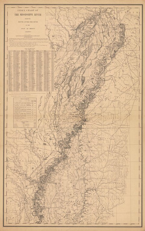 18 x 24 inch 1884 US old nautical map drawing chart of INDEX CHART OF THE MISSISSIPPI RIVER FROM THE MOUTH OF THE OHIO RIVER TO THE GULF OF MEXICO From  Mississippi River Commission x262