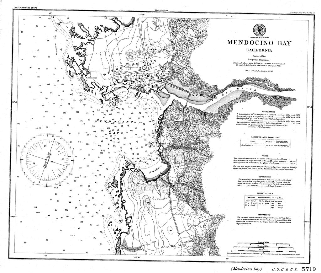 18 x 24 inch 1874 US old nautical map drawing chart of Navigation Chart for Mendocino Bay From  C&GS x2402