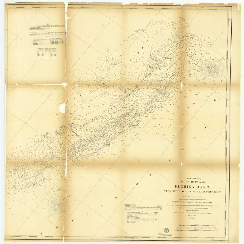 18 x 24 inch 1858 US old nautical map drawing chart of Preliminary Coast Chart Number 68, Florida Reefs from Key Biscayne to Carysfort Reef From  U.S. Coast Survey x1778