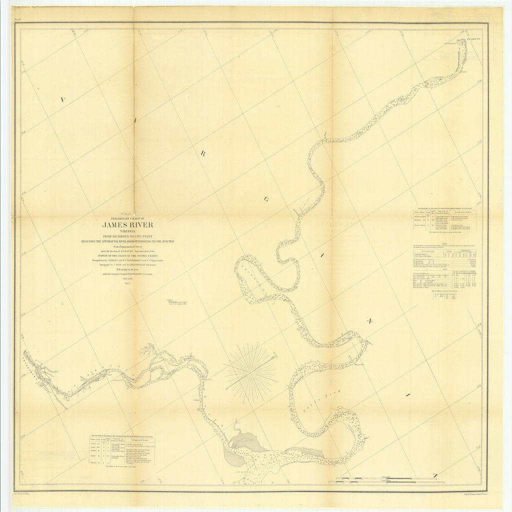 18 x 24 inch 1855 Virginia old nautical map drawing chart of JAMES RIVER FROM RICHMOND TO CITY POINT INCLUDING THE APPOMATTOX RIVER FROM PETERSBURG TO THE JUNCTION From  U.S. Coast Survey x8769