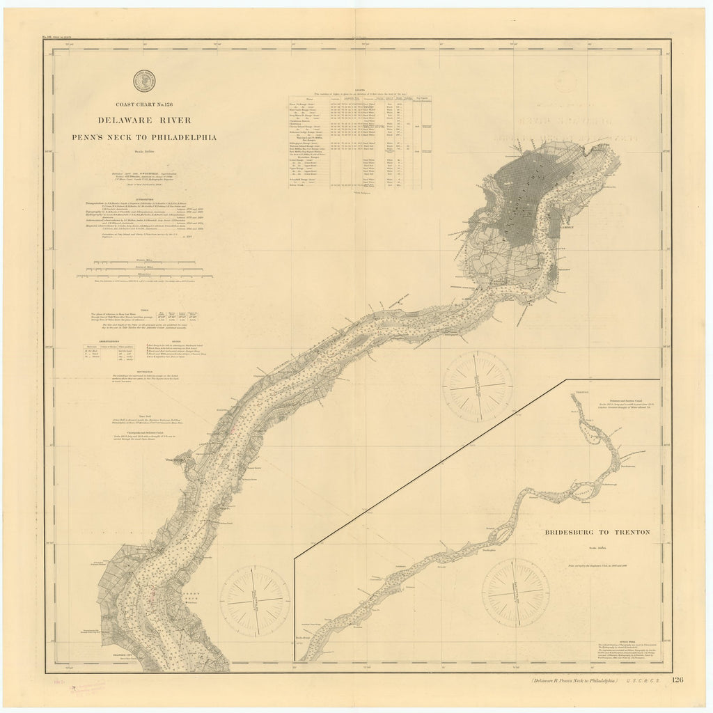 18 x 24 inch 1898 New Jersey old nautical map drawing chart of DELAWARE RIVER PENN'S NECK TO PHILADELPHIA From  US Coast & Geodetic Survey x6653