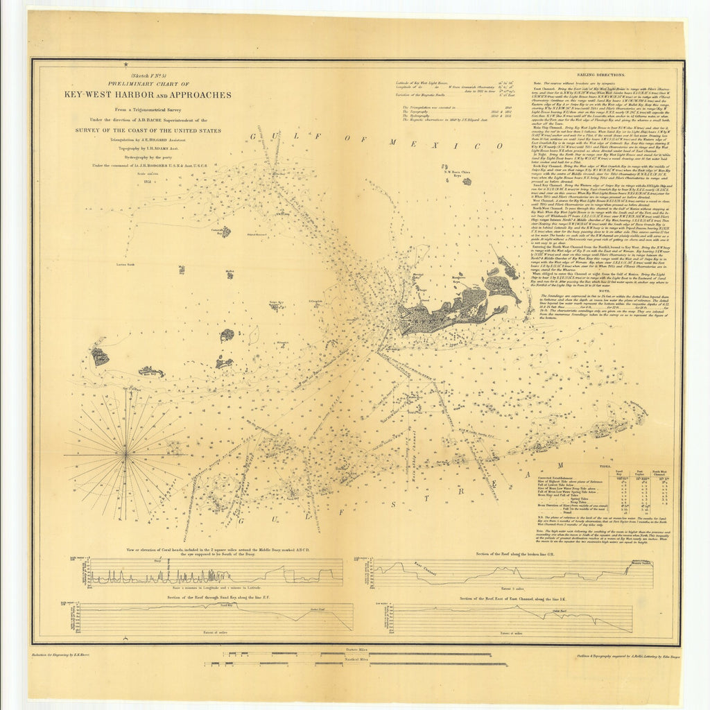 18 x 24 inch 1851 US old nautical map drawing chart of Preliminary Chart of Key West Harbor and Approaches From  U.S. Coast Survey x2510