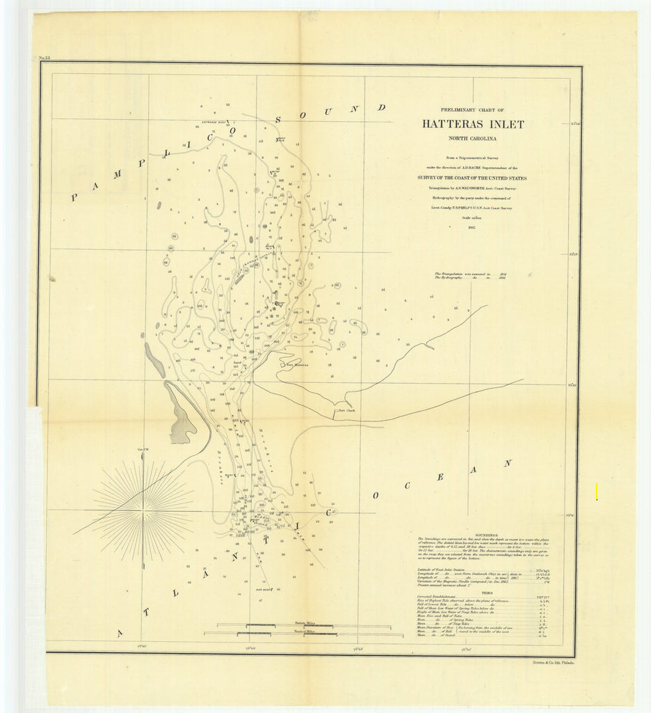 18 x 24 inch 1862 US old nautical map drawing chart of Preliminary Chart of Hatteras Inlet, North Carolina From  U.S. Coast Survey x5516