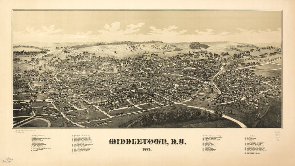 8 x 12 Reproduced Photo of Vintage Old Perspective Birds Eye View Map or Drawing of: Middletown, N.Y. 1887. Burleigh, L. R. (Lucien R.), 1853?-1923. 1887