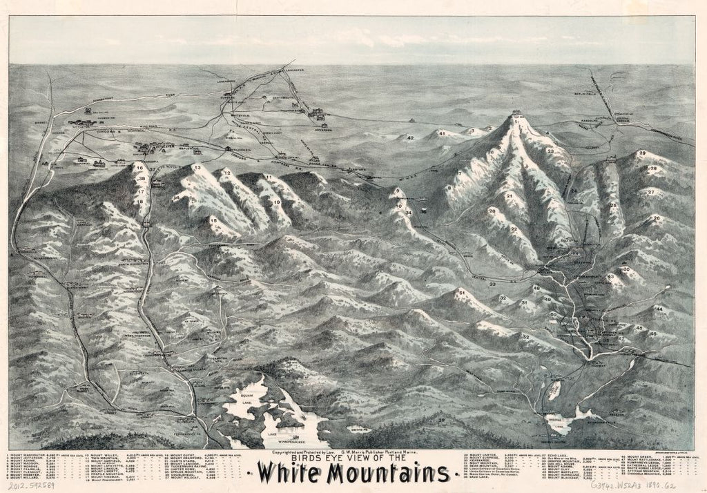 8 x 12 Reproduced Photo of Vintage Old Perspective Birds Eye View Map or Drawing of: the White Mountains G.W. Morris Publisher. 189-?