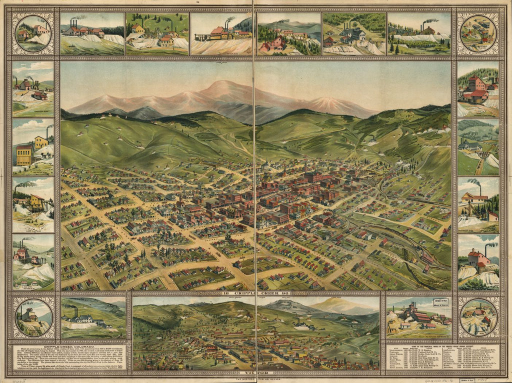 8 x 12 Reproduced Photo of Vintage Old Perspective Birds Eye View Map or Drawing of: Cripple Creek, 1896. Phillips & Desjardins. c1896