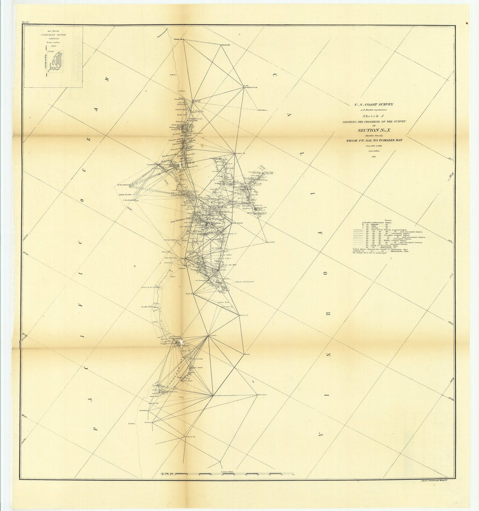 18 x 24 inch 1861 Oregon old nautical map drawing chart of Sketch J Showing the Progress of the Survey in Section Number 10, Middle Sheet from Point Sal to Tomales Bay from 1850 to 1861 with Sub Sketch, Coquille River, Oregon From  U.S. Coast Survey x9292
