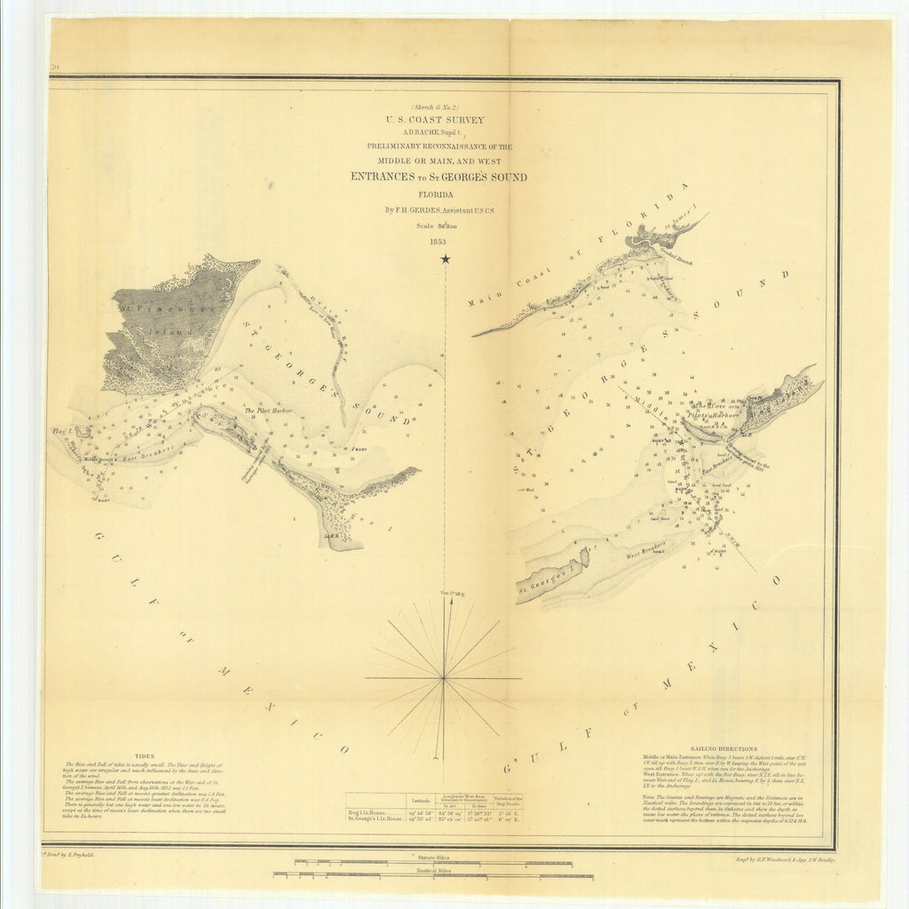 18 x 24 inch 1853 US old nautical map drawing chart of Preliminary Reconnaissance of the Middle or Main, and West Entrances to Saint George's Sound, Florida From  U.S. Coast Survey x1775