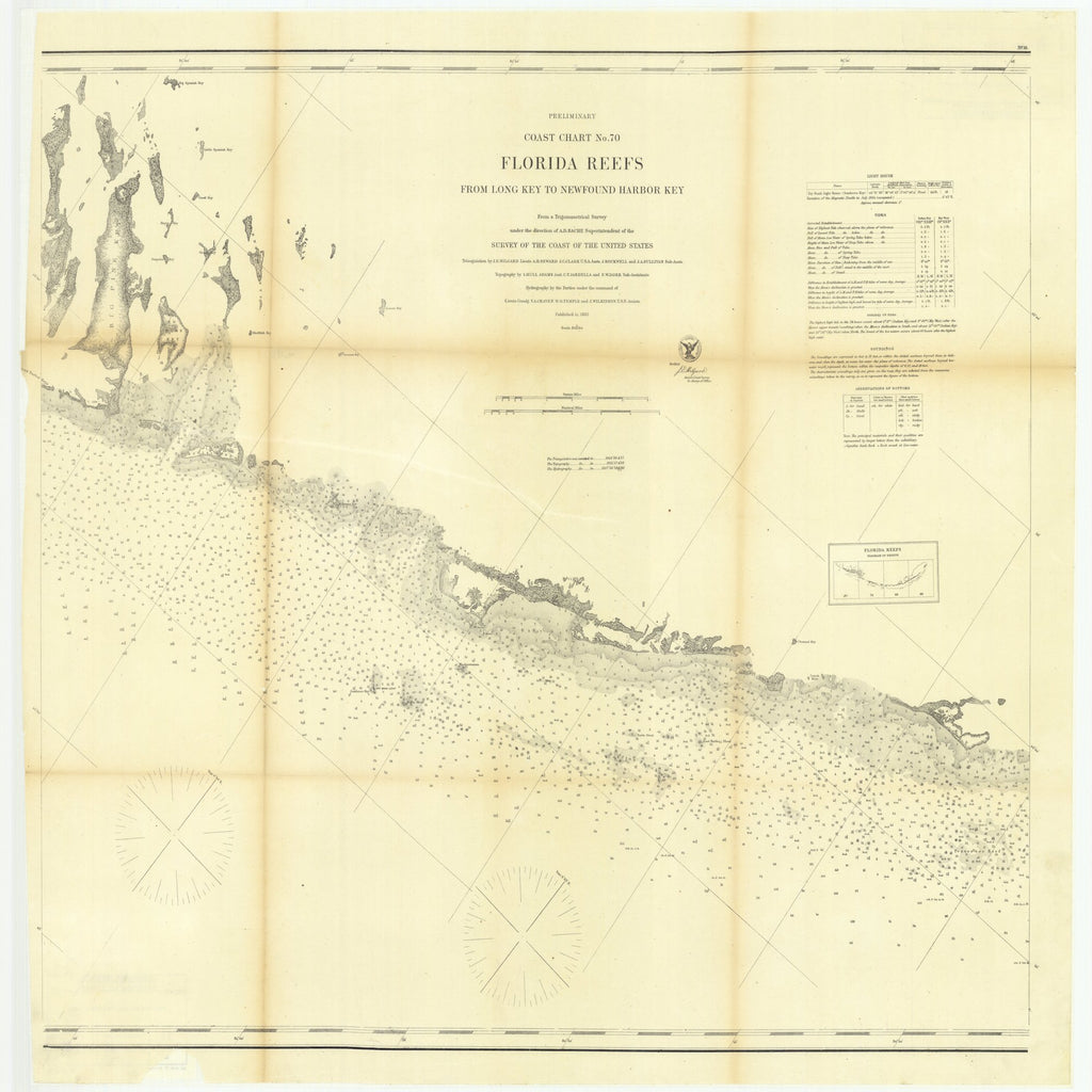 18 x 24 inch 1863 US old nautical map drawing chart of Preliminary Coast Chart Number 70, Florida Reefs from Long Key to Newfound Harbor Key From  U.S. Coast Survey x1782