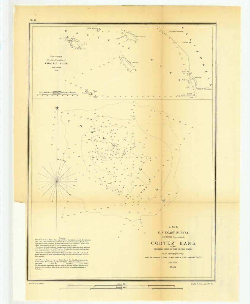 18 x 24 inch 1853 US old nautical map drawing chart of Cortez Bank on the Western Coast of the United States with a sub sketch Showing the Position of Cortez Bank From  U.S. Coast Survey x1278