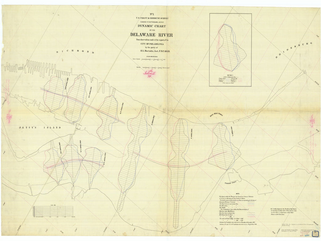 18 x 24 inch 1879 US old nautical map drawing chart of Dynamic Chart of the Delaware River #1 From  US Coast & Geodetic Survey x1086