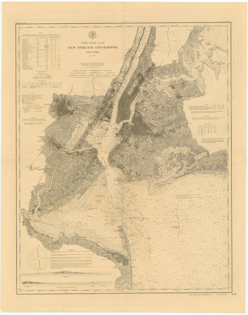 18 x 24 inch 1894 New York old nautical map drawing chart of NEW YORK BAY AND HARBOR, NEW YORK From  US Coast & Geodetic Survey x7636
