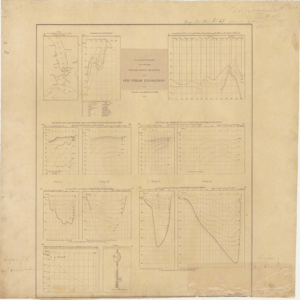 18 x 24 inch 1859 US old nautical map drawing chart of DIAGRAMS SHOWING THE RESULTS OF THE GULF STREAM EXPLORATIONS From  U.S. Coast Survey x5079