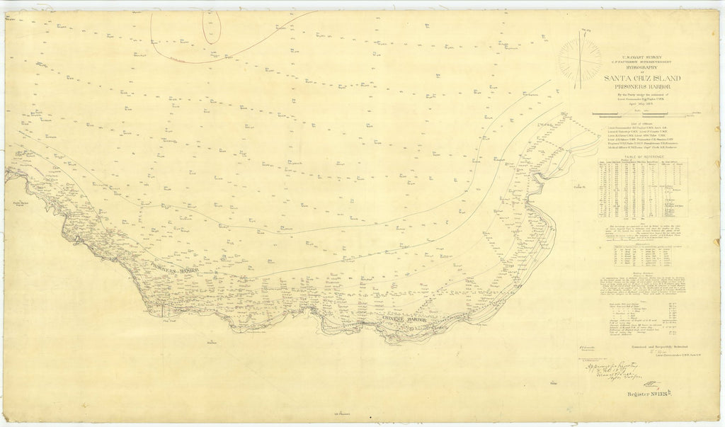 18 x 24 inch 1875 US old nautical map drawing chart of Hydrography of Santa Cruz Island Prisoners Harbor From  U.S. Coast Survey x2408
