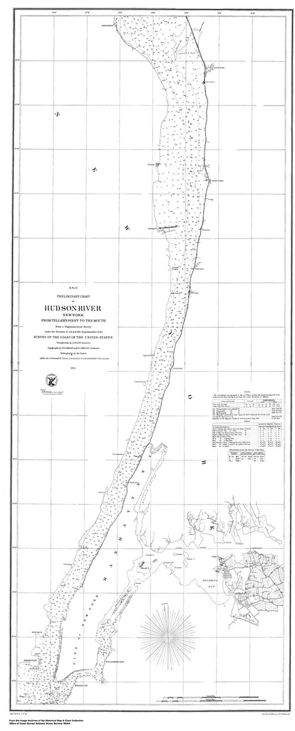 18 x 24 inch 1855 New York old nautical map drawing chart of Hudson River From  US Coast & Geodetic Survey x7010