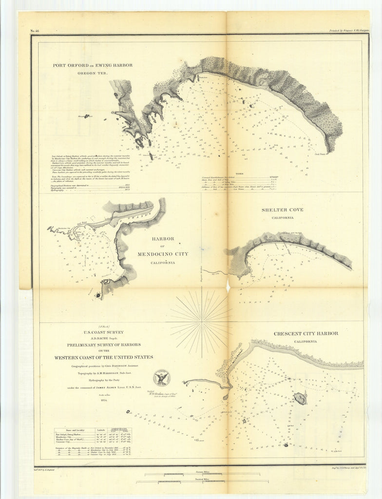 18 x 24 inch 1854 US old nautical map drawing chart of Preliminary Survey of Harbors on the Western Coast of the United States with Port Orford or Ewing Harbor, Oregon Territory and with Harbor of Mendocino City From  U.S. Coast Survey x4257