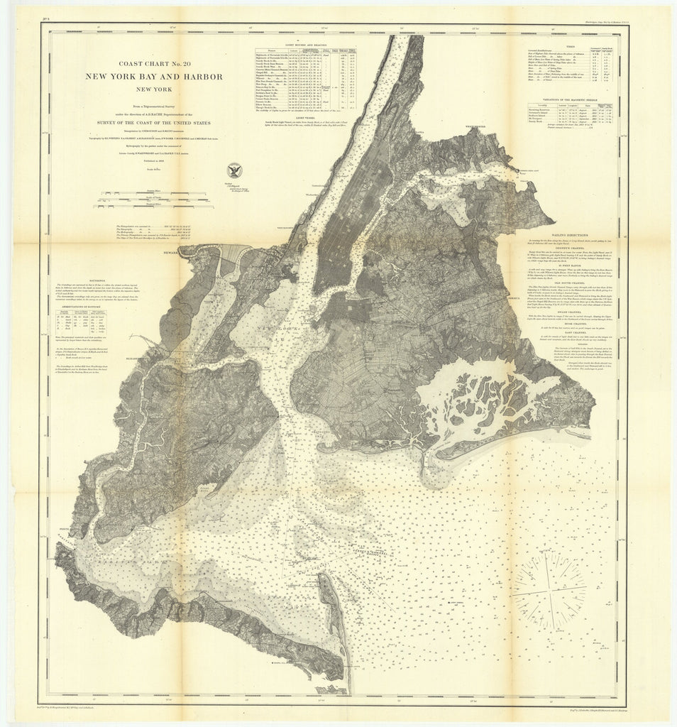 18 x 24 inch 1866 New York old nautical map drawing chart of Coast Chart #20, New York Bay and Harbor, New York From  U.S. Coast Survey x7050