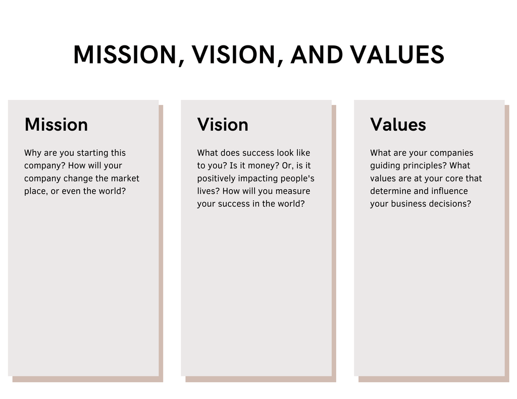 clothing line business plan mission vision values
