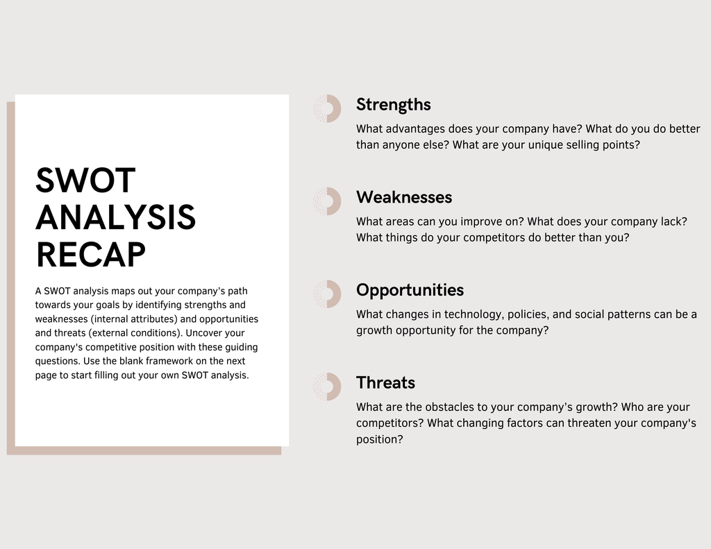 clothing line business plan SWOT analysis