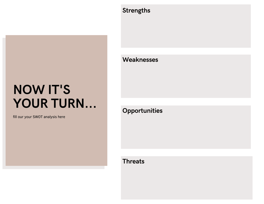 clothing line business plan SWOT analysis template