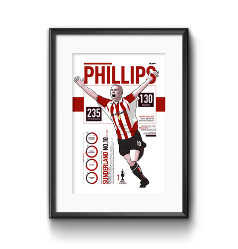 GOAT Posters - Kevin Phillips Print