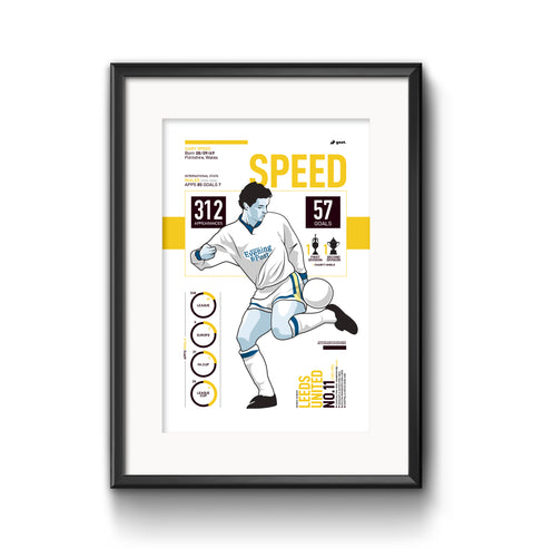 GOAT Posters - Gary Speed Print (Yellow)