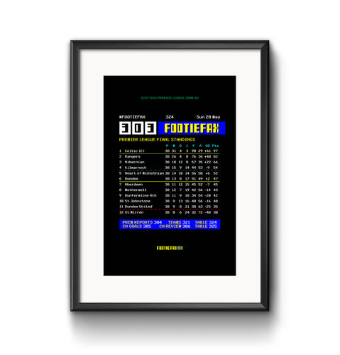 Scottish Premier League 2001 Footie Fax Print