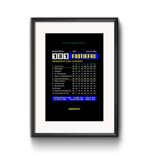 Scottish Premier League 2017 Footie Fax Print