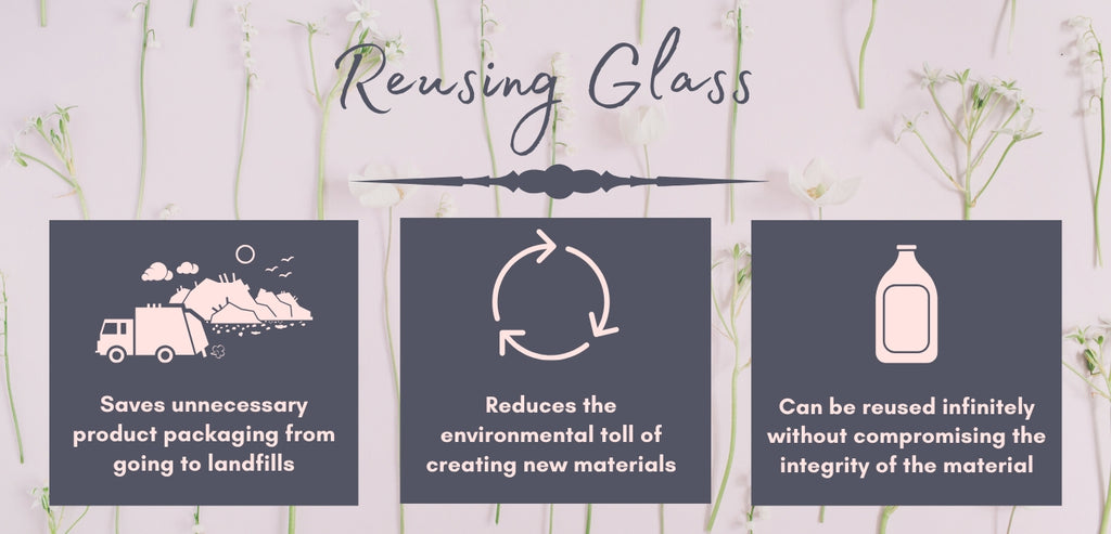 Reusing glass saves packaging from landfills, reduces environmental toll of creating new products, can be reused infinitely.