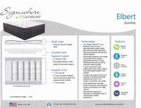 Elbert Eurotop Twin Mattress